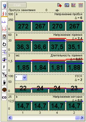 Вывод параметров первичной цепи зажигания мотор-тестером МотоДок-II